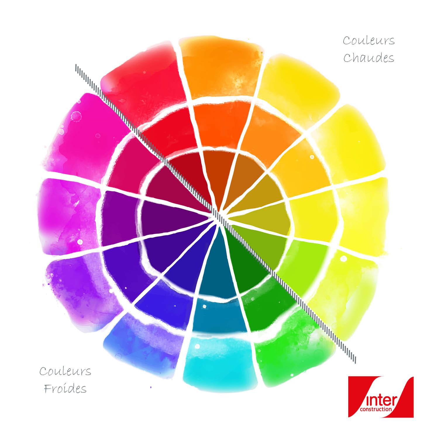 Les couleurs dans votre intérieur et leurs influences sur vos humeurs