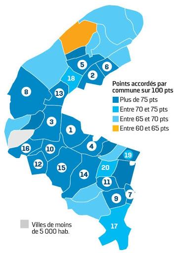(1) Boulogne-Billancourt est la ville des Hauts-de-Seine où il est le plus agréable de vivre en famille